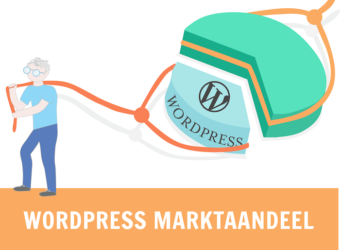 Wordpress marktaandeel