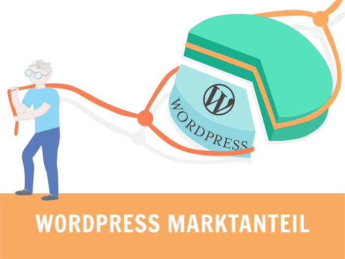 Wordpress marktanteil